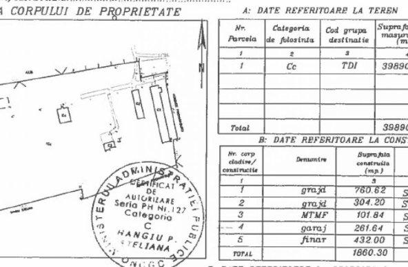 Potigrafu - Poienarii Burchii, teren 41.000 mp, fost CAP