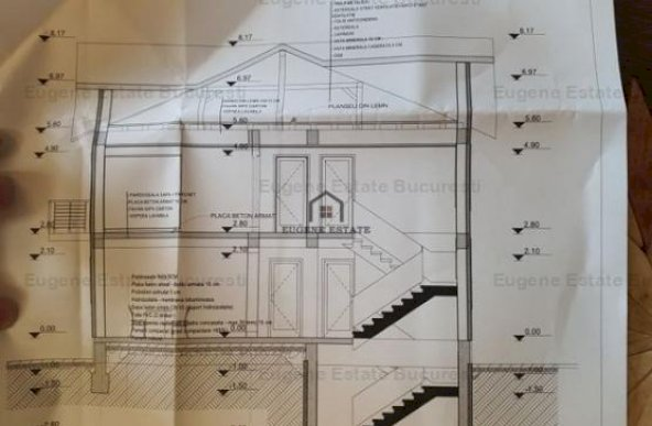 Casa individuala Bucuresti-Chiajna