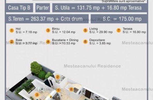   LOCUINTE INDIVIDUALE P+1E CUPLATE   Zona OTOPENI  